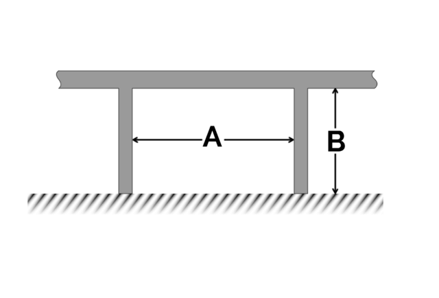 Measure the dimensions of your duct to determine your Mole size